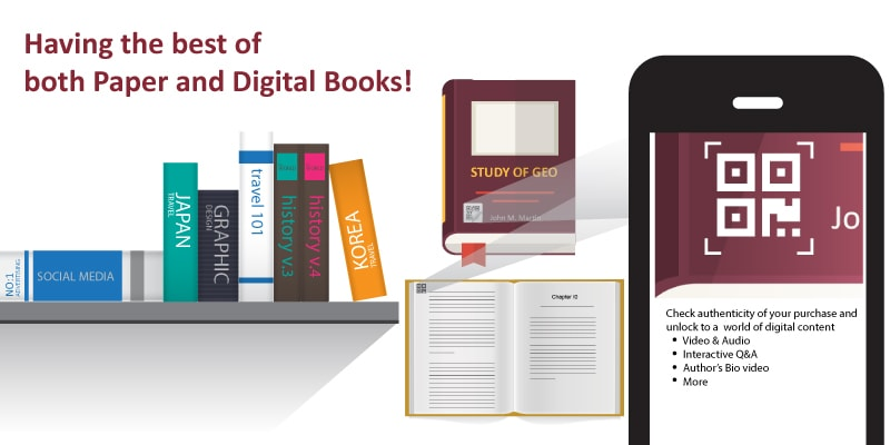 AccessReal solution for Print Phygital Book Interactive