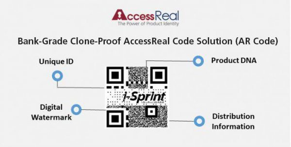 i-Sprint Introduces World Only Bank-Grade Clone-Proof AccesReal Code