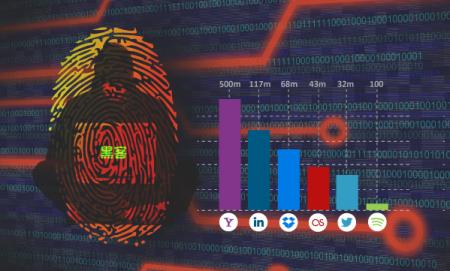 password-hack-cn