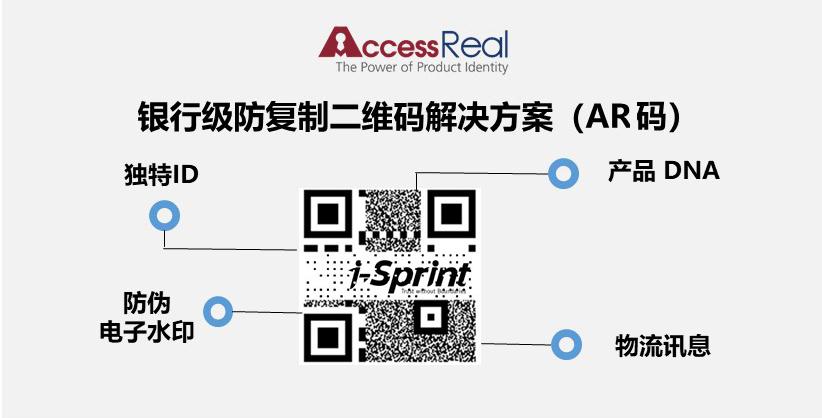 ar-Code-CN
